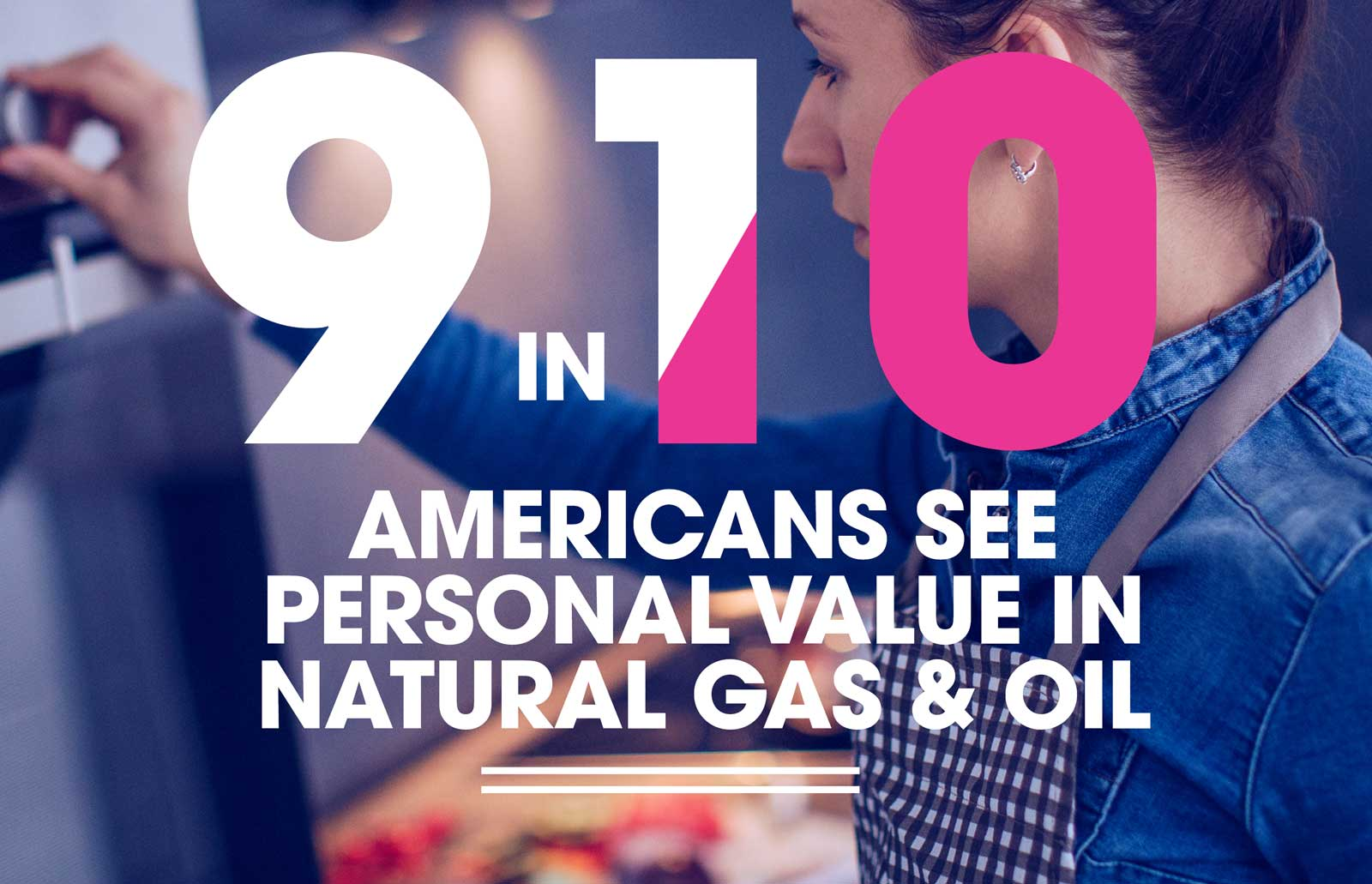 9 in 10 Americans see personal value in natural gas and oil